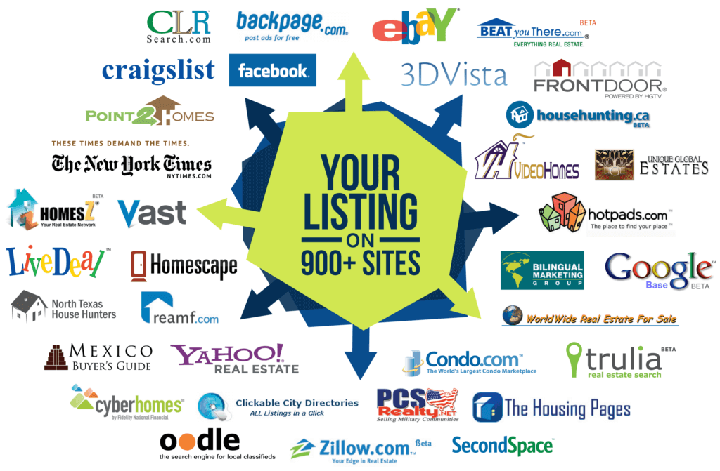 Your Listing_900+